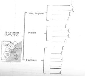 13colonies brace map
