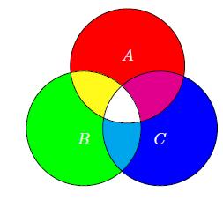 venn-diagram_11